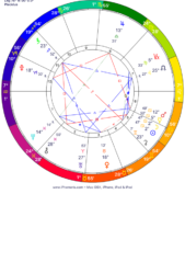 Cancer New Moon 2017